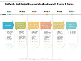 Six Months SaaS Project Implementation Roadmap With Training And Testing