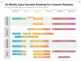 Six Months Sales Execution Roadmap For Customer Retention