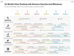 Six Months Sales Roadmap With Business Operation And Milestones