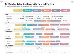 Six Months Sales Roadmap With External Factors