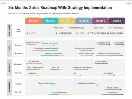 Six Months Sales Roadmap With Strategy Implementation