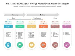 Six Months SAP Analytics Strategy Roadmap With Acquire And Prepare