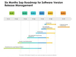 Six Months Sap Roadmap For Software Version Release Management
