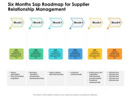 Six Months Sap Roadmap For Supplier Relationship Management
