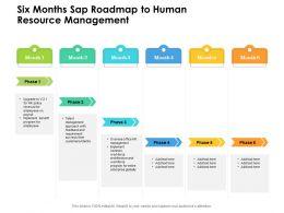 Six Months Sap Roadmap To Human Resource Management