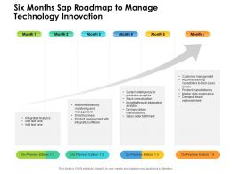Six Months Sap Roadmap To Manage Technology Innovation