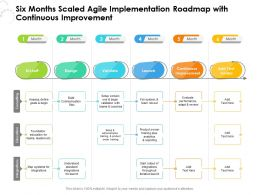 Six Months Scaled Agile Implementation Roadmap With Continuous Improvement