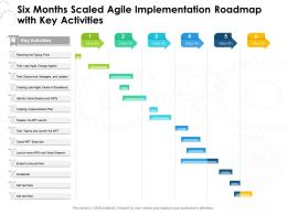 Six Months Scaled Agile Implementation Roadmap With Key Activities