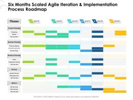Six Months Scaled Agile Iteration And Implementation Process Roadmap