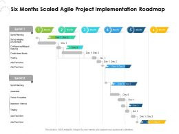 Six Months Scaled Agile Project Implementation Roadmap