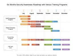 Six Months Security Awareness Roadmap With Various Training Programs