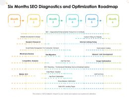 Six Months SEO Diagnostics And Optimization Roadmap