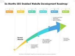 Six Months SEO Enabled Website Development Roadmap