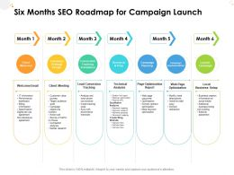 Six Months SEO Roadmap For Campaign Launch