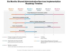 Six Months Shared Administrative Services Implementation Roadmap Timeline