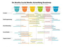 Six Months Social Media Advertising Roadmap