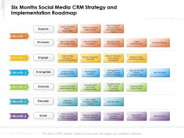 Six Months Social Media CRM Strategy And Implementation Roadmap