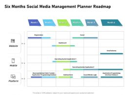 Six Months Social Media Management Planner Roadmap