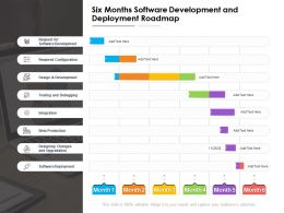 Six Months Software Development And Deployment Roadmap