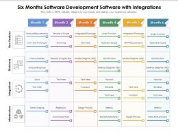 Six Months Software Development Software With Integrations