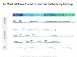 Six Months Software Product Development And Marketing Roadmap