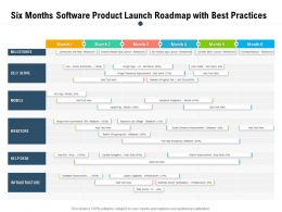 Six Months Software Product Launch Roadmap With Best Practices