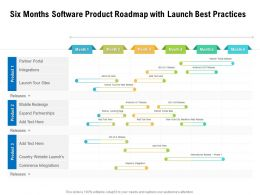 Six Months Software Product Roadmap With Launch Best Practices
