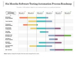 Six Months Software Testing Automation Process Roadmap