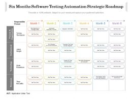 Six Months Software Testing Automation Strategic Roadmap