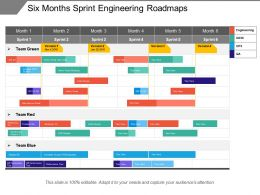 Six Months Sprint Engineering Roadmaps