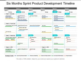 Six Months Sprint Product Development Timeline
