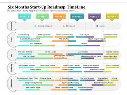 Six Months Start Up Roadmap Timeline