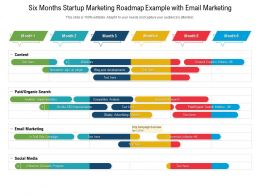 Six Months Startup Marketing Roadmap Example With Email Marketing