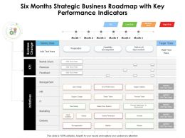 Six Months Strategic Business Roadmap With Key Performance Indicators