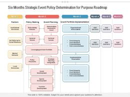 Six Months Strategic Event Policy Determination For Purpose Roadmap