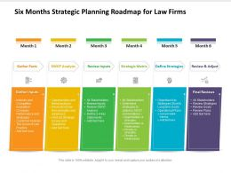 Six Months Strategic Planning Roadmap For Law Firms