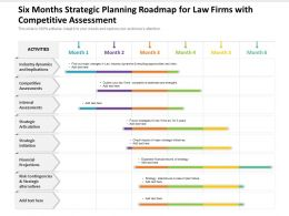 Six Months Strategic Planning Roadmap For Law Firms With Competitive Assessment