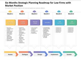 Six Months Strategic Planning Roadmap For Law Firms With Market Position