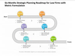 Six Months Strategic Planning Roadmap For Law Firms With Metric Formulation