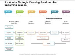 Six Months Strategic Planning Roadmap For Upcoming Session