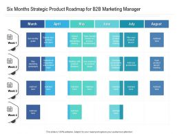 Six Months Strategic Product Roadmap For B2B Marketing Manager