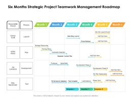 Six Months Strategic Project Teamwork Management Roadmap
