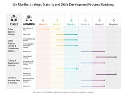 Six Months Strategic Training And Skills Development Process Roadmap