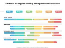 Six Months Strategy And Roadmap Meeting For Business Innovation
