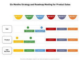 Six Months Strategy And Roadmap Meeting For Product Sales