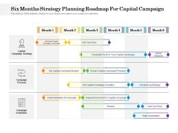 Six Months Strategy Planning Roadmap For Capital Campaign