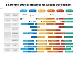 Six Months Strategy Roadmap For Website Development