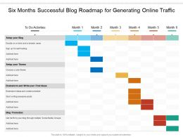 Six Months Successful Blog Roadmap For Generating Online Traffic
