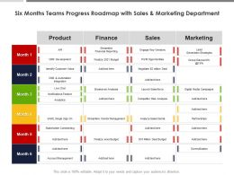 Six Months Teams Progress Roadmap With Sales And Marketing Department