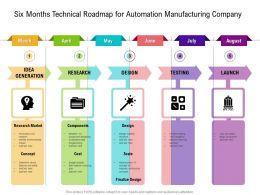 Six Months Technical Roadmap For Automation Manufacturing Company